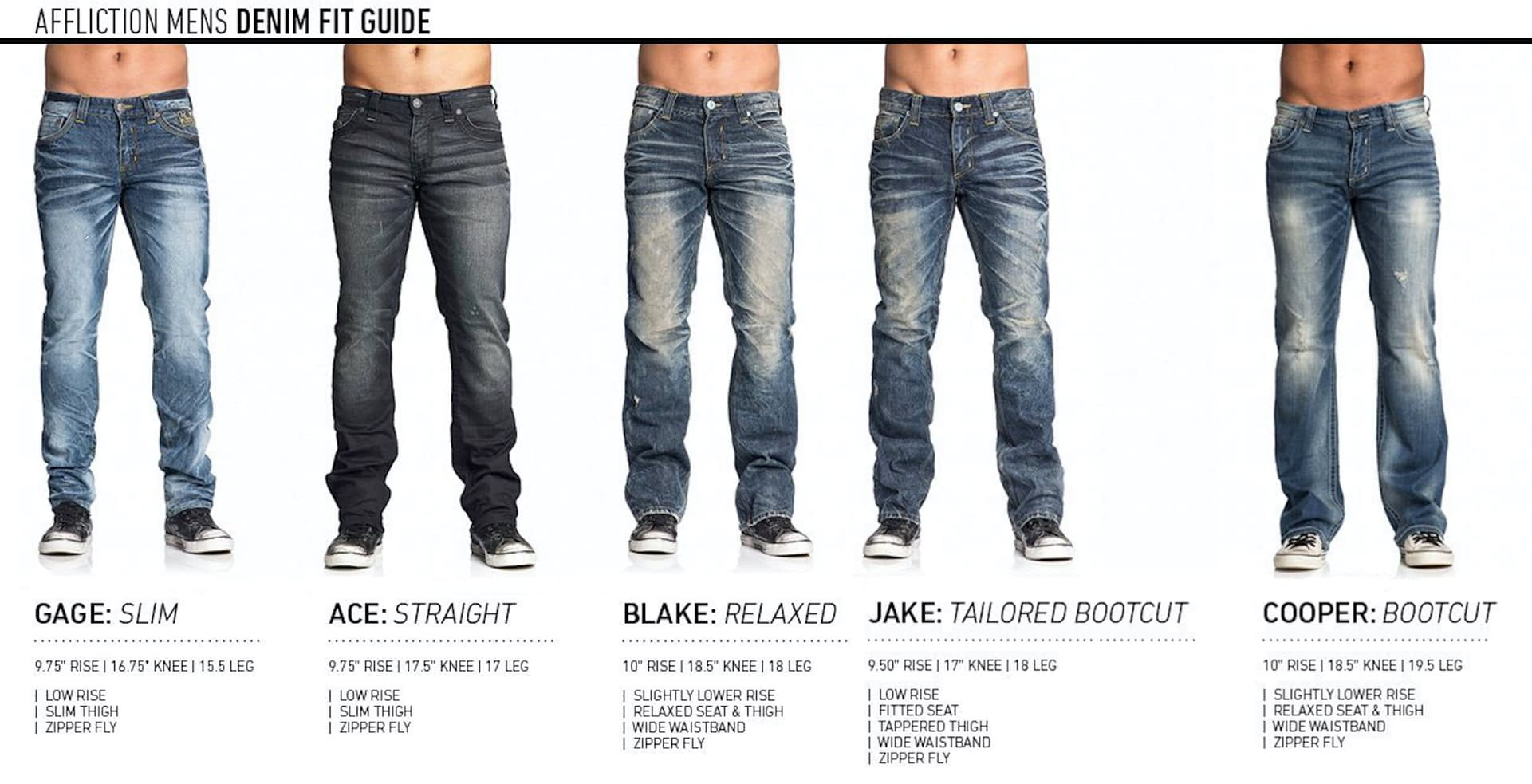 Guide des tailles jeans - Affliction Clothing - Homme